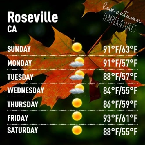 Sweet autumn temps for Roseville CA real estate agent blogger Kaye Swain blog 1200