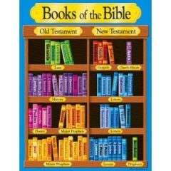 A great chart with a books of the Bible list to help the Sandwich Generation granny nanny teach them to her grandkids