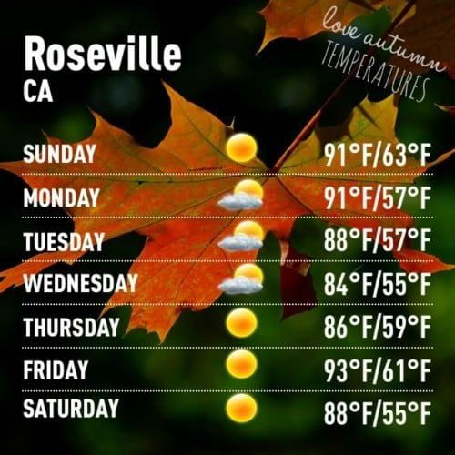 Sweet autumn temps for Roseville CA real estate agent blogger Kaye Swain blog 1200